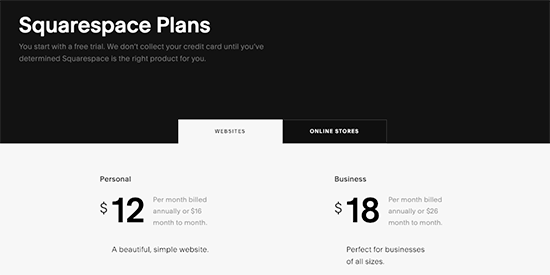 Plany cenowe Squarespace